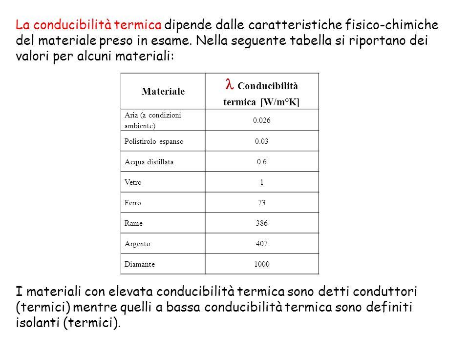 l Conducibilità termica [W/m°K]
